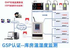 GSP库房温湿度监控系统