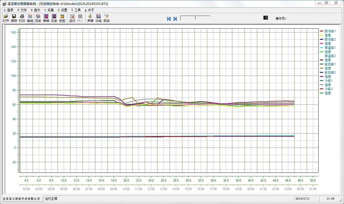 医疗器械温湿度记录仪