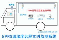 GPRS温湿度远程监测